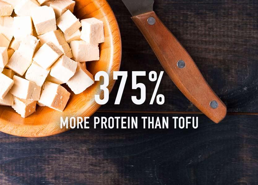 Spirulina vs Tofu